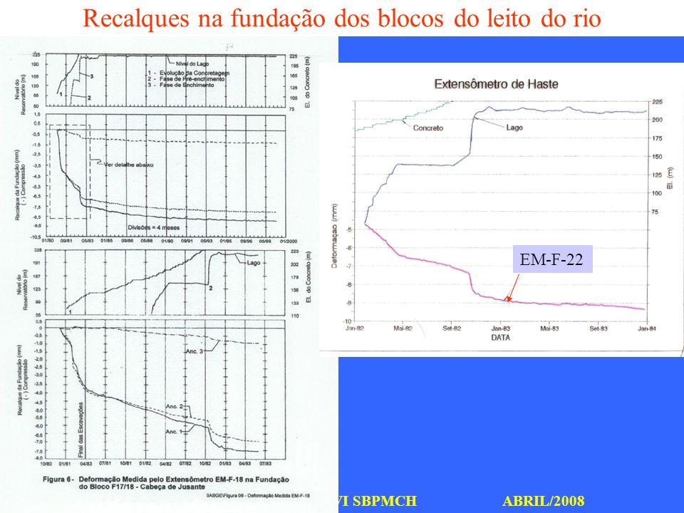 SEGURANÇA DE BARRAGENS VI SBPMCH ABRIL/2008 Recalques na fundação dos blocos do leito do rio EM-F-22