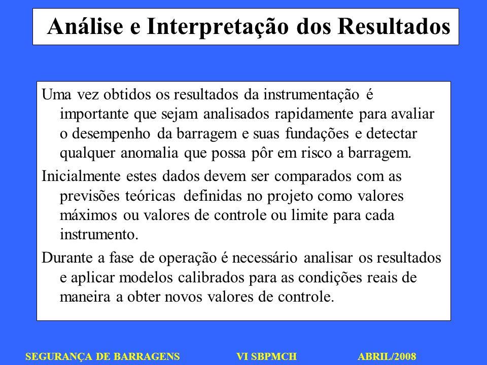 SEGURANÇA DE BARRAGENS VI SBPMCH ABRIL/2008 Análise e Interpretação dos Resultados Para efetuar uma análise e interpretação dos resultados não existem normas ou regras bem definidas; na realidade, cada barragem é um caso único.