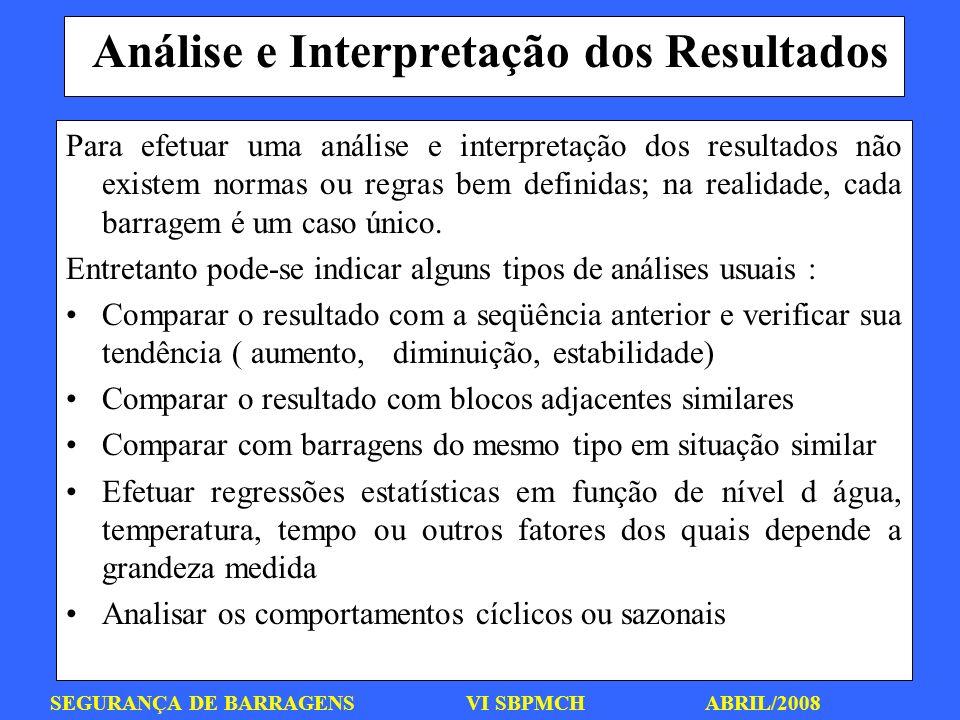 SEGURANÇA DE BARRAGENS VI SBPMCH ABRIL/2008 Análise e Interpretação dos Resultados Para efetuar uma análise e interpretação dos resultados não existem