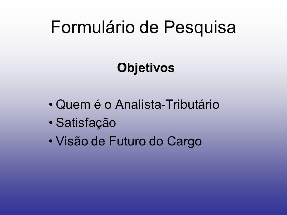 Formulário de Pesquisa Objetivos Quem é o Analista-Tributário Satisfação Visão de Futuro do Cargo