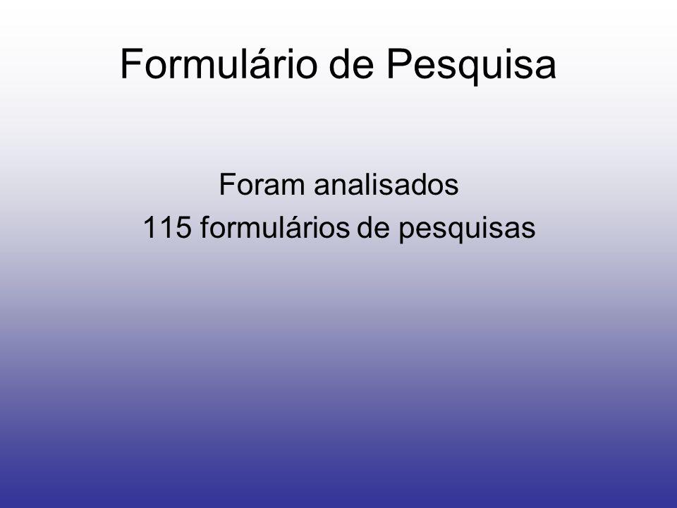 Formulário de Pesquisa Foram analisados 115 formulários de pesquisas