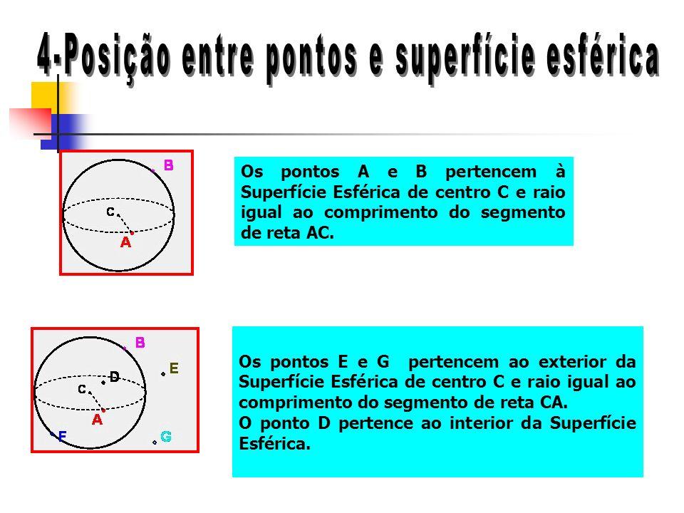 Os pontos A e B pertencem à Superfície Esférica de centro C e raio igual ao comprimento do segmento de reta AC. Os pontos E e G pertencem ao exterior