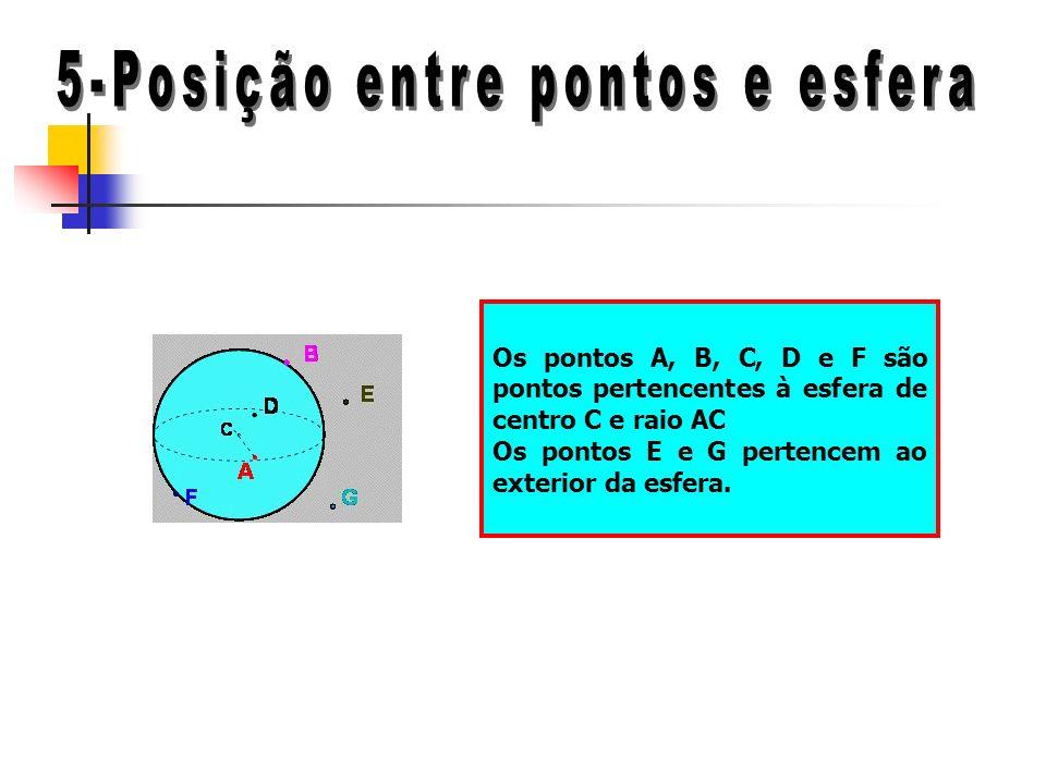 Os pontos A, B, C, D e F são pontos pertencentes à esfera de centro C e raio AC Os pontos E e G pertencem ao exterior da esfera.
