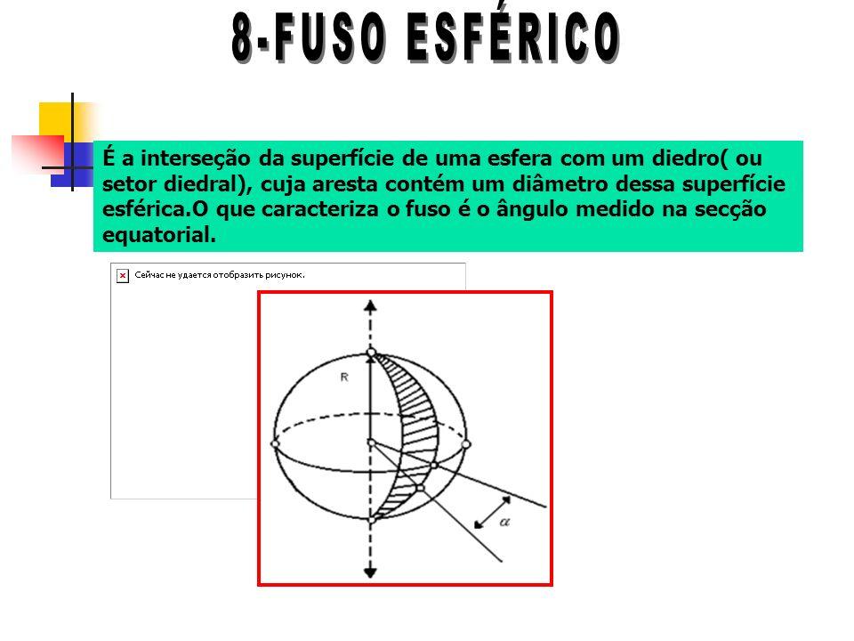 É a interseção da superfície de uma esfera com um diedro( ou setor diedral), cuja aresta contém um diâmetro dessa superfície esférica.O que caracteriz