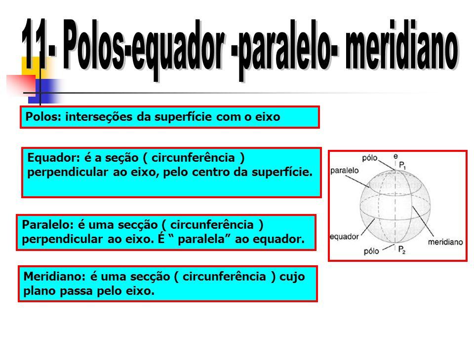 Polos: interseções da superfície com o eixo Equador: é a seção ( circunferência ) perpendicular ao eixo, pelo centro da superfície. Paralelo: é uma se