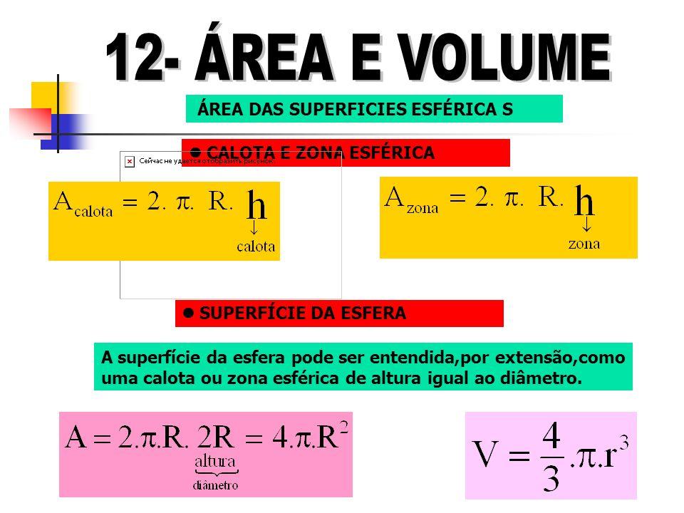 ÁREA DAS SUPERFICIES ESFÉRICA S CALOTA E ZONA ESFÉRICA SUPERFÍCIE DA ESFERA A superfície da esfera pode ser entendida,por extensão,como uma calota ou