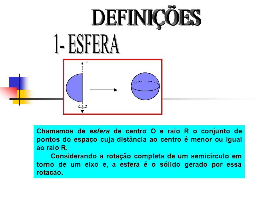 Chamamos de esfera de centro O e raio R o conjunto de pontos do espaço cuja distância ao centro é menor ou igual ao raio R. Considerando a rotação com