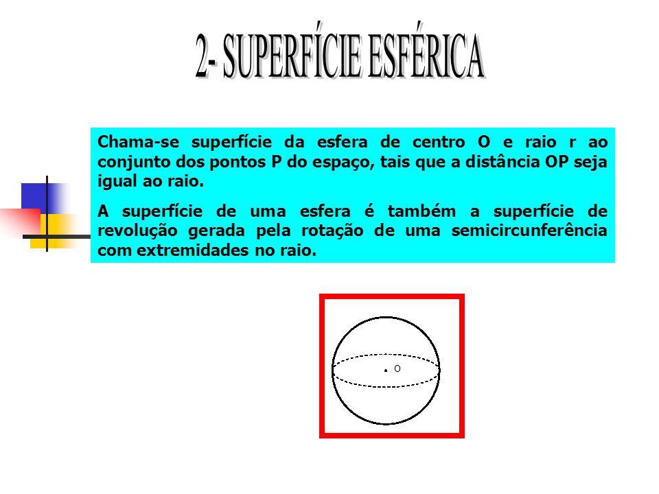 Chama-se superfície da esfera de centro O e raio r ao conjunto dos pontos P do espaço, tais que a distância OP seja igual ao raio. A superfície de uma