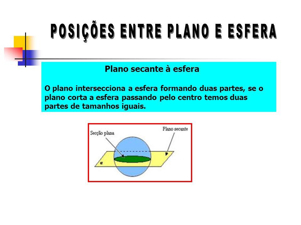 Plano secante à esfera O plano intersecciona a esfera formando duas partes, se o plano corta a esfera passando pelo centro temos duas partes de tamanh