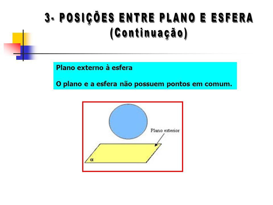 Plano externo à esfera O plano e a esfera não possuem pontos em comum.