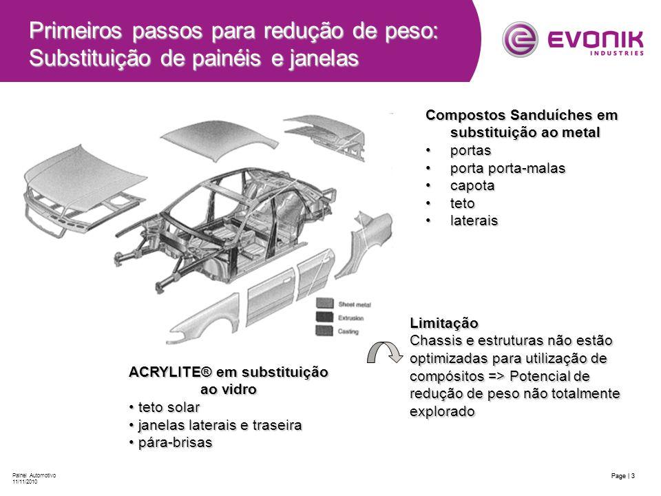 Page | 4 Painel Automotivo 11/11/2010 Page | 4 Estruturas optimizadas para o uso de compósitos Exterior Peças com formas mais complexas reduz o número de operações.