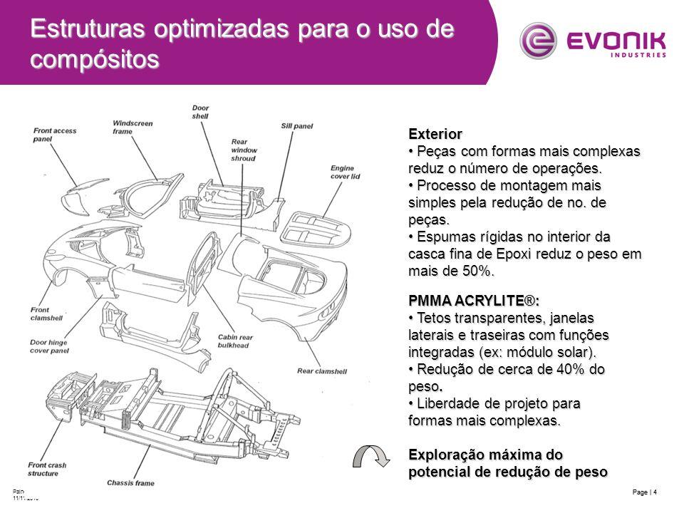 Page | 5 Painel Automotivo 11/11/2010 Evonik LWD (Light Weight Design) Lotus Exige aprovado em teste de campo Evonik LWD Exige: Peso: 860 kgPeso: 860 kg Performance: 240 HPPerformance: 240 HP 4,3 seg para 0- 100 km/h4,3 seg para 0- 100 km/h 8,5 l / 100 km consumo8,5 l / 100 km consumo 199 g CO 2 / km199 g CO 2 / km Estrutura: Porta-malas, capô e laterais construídos com ROHACELL ® 2mm no recheio e casca de Epoxi CF.