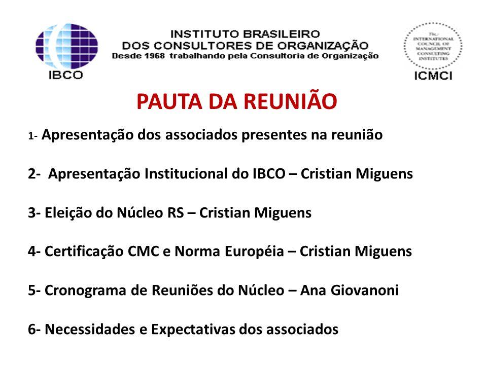 PAUTA DA REUNIÃO 1- Apresentação dos associados presentes na reunião 2- Apresentação Institucional do IBCO – Cristian Miguens 3- Eleição do Núcleo RS