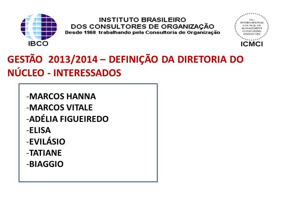 GESTÃO 2013/2014 – DEFINIÇÃO DA DIRETORIA DO NÚCLEO - INTERESSADOS -MARCOS HANNA -MARCOS VITALE -ADÉLIA FIGUEIREDO -ELISA -EVILÁSIO -TATIANE -BIAGGIO