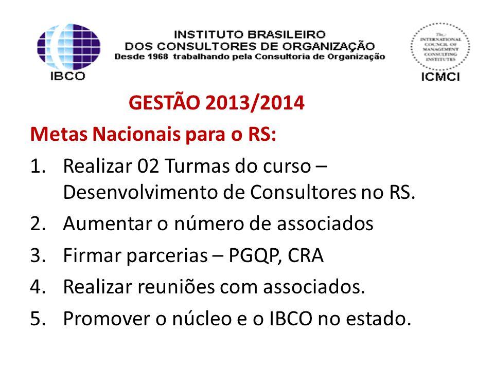 GESTÃO 2013/2014 Metas Nacionais para o RS: 1.Realizar 02 Turmas do curso – Desenvolvimento de Consultores no RS. 2.Aumentar o número de associados 3.