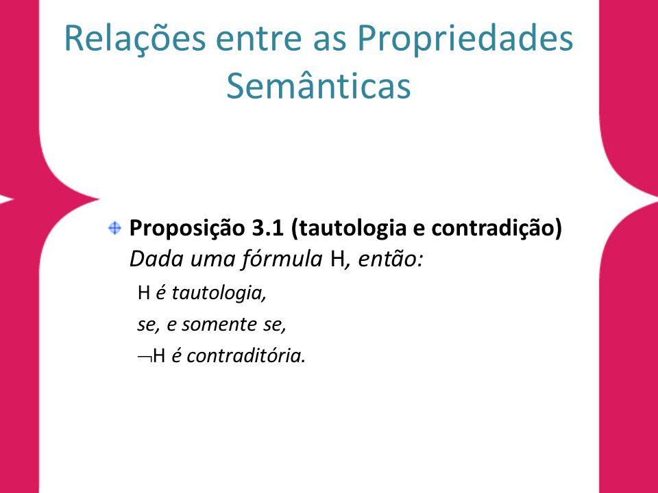 Relações entre as Propriedades Semânticas Proposição 3.1 (tautologia e contradição) Dada uma fórmula H, então: H é tautologia, se, e somente se, H é c