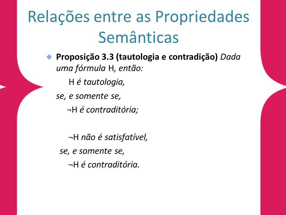 Relações entre as Propriedades Semânticas Proposição 3.3 (tautologia e contradição) Dada uma fórmula H, então: H é tautologia, se, e somente se, ¬H é