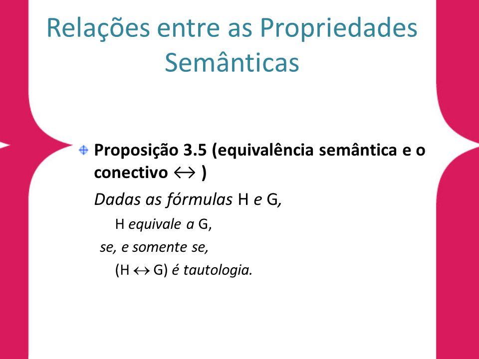 Relações entre as Propriedades Semânticas Proposição 3.5 (equivalência semântica e o conectivo ) Dadas as fórmulas H e G, H equivale a G, se, e soment