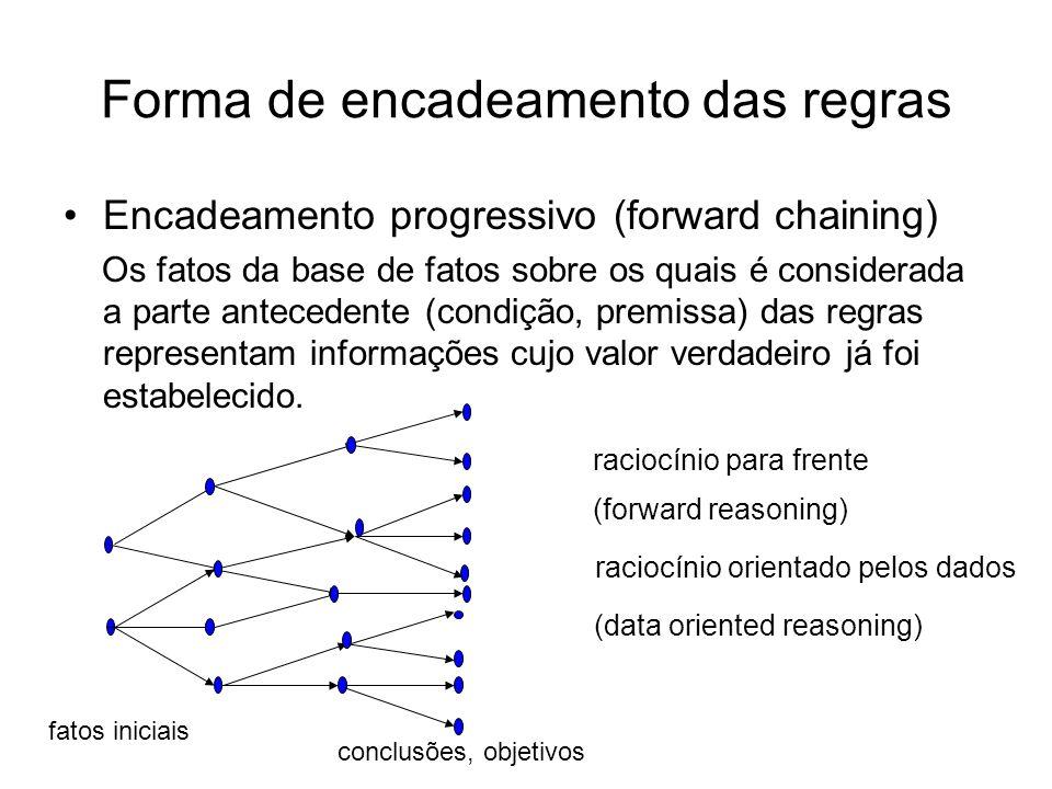 Forma de encadeamento das regras Encadeamento progressivo (forward chaining) Os fatos da base de fatos sobre os quais é considerada a parte antecedent