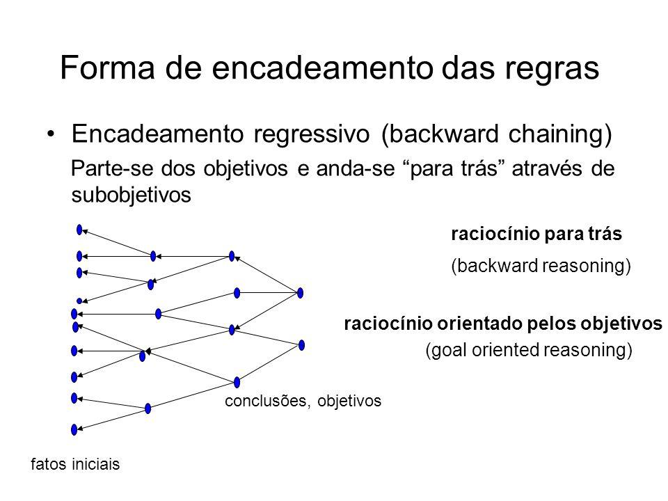 Forma de encadeamento das regras Encadeamento regressivo (backward chaining) Parte-se dos objetivos e anda-se para trás através de subobjetivos fatos