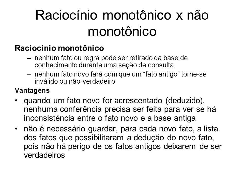Raciocínio monotônico x não monotônico Raciocínio monotônico –nenhum fato ou regra pode ser retirado da base de conhecimento durante uma seção de cons