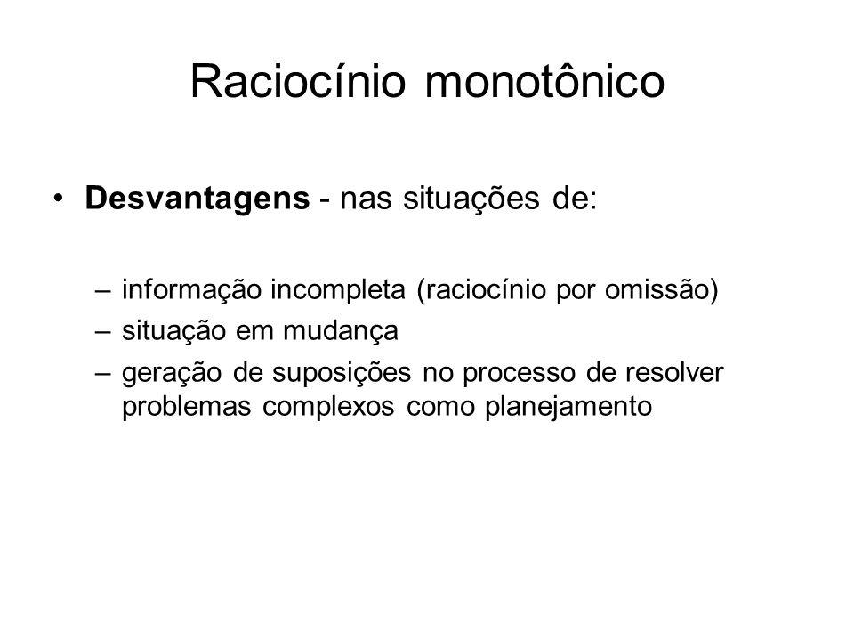 Raciocínio monotônico Desvantagens - nas situações de: –informação incompleta (raciocínio por omissão) –situação em mudança –geração de suposições no