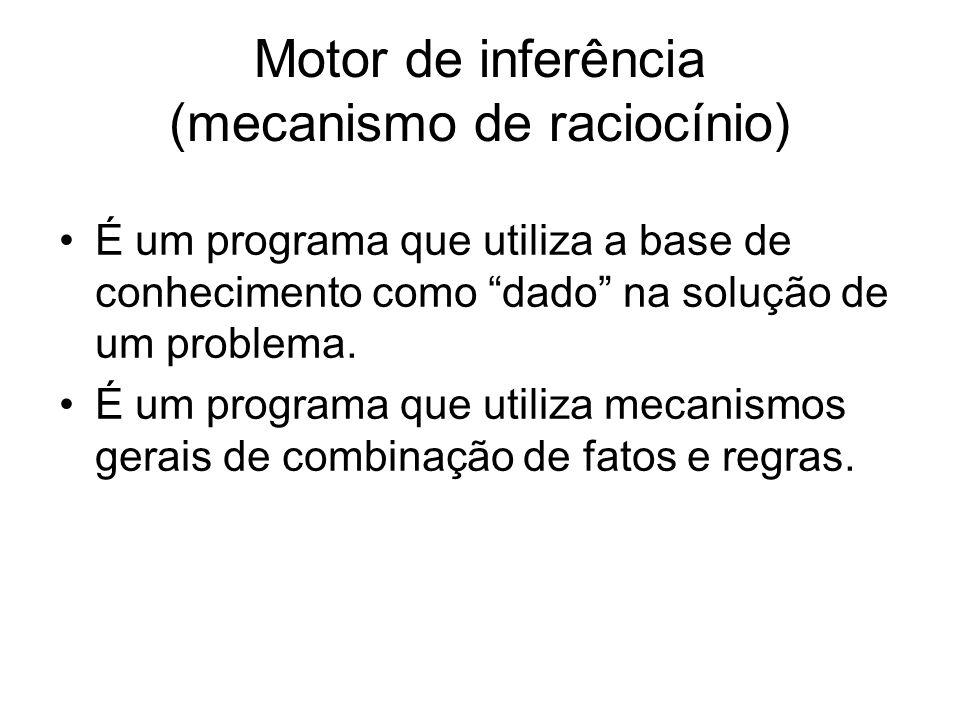 Motor de inferência (mecanismo de raciocínio) É um programa que utiliza a base de conhecimento como dado na solução de um problema. É um programa que