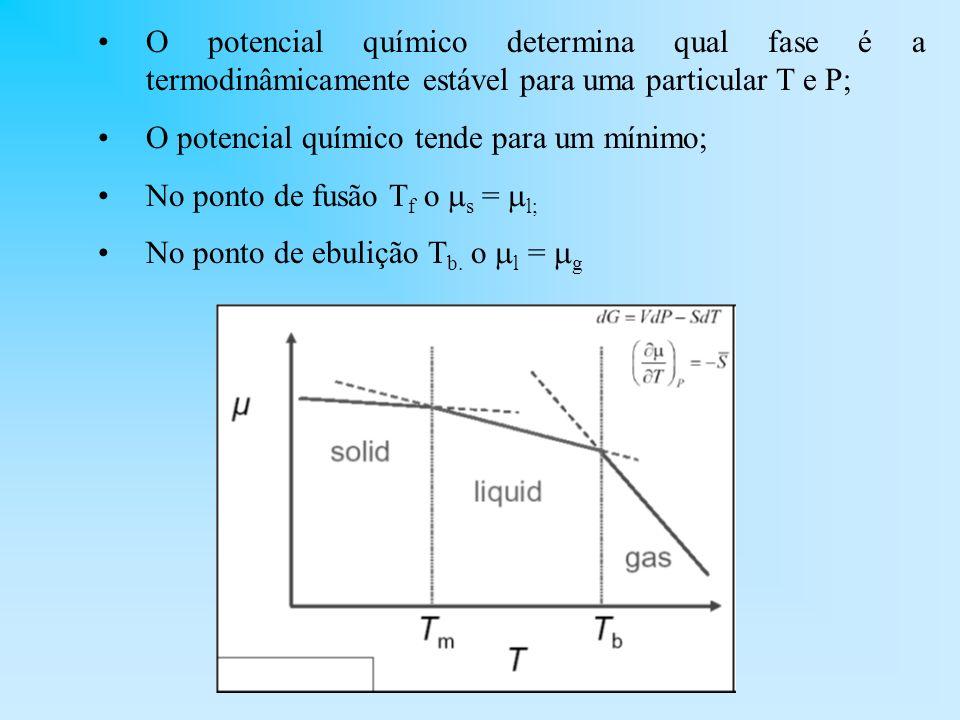 O potencial químico determina qual fase é a termodinâmicamente estável para uma particular T e P; O potencial químico tende para um mínimo; No ponto d