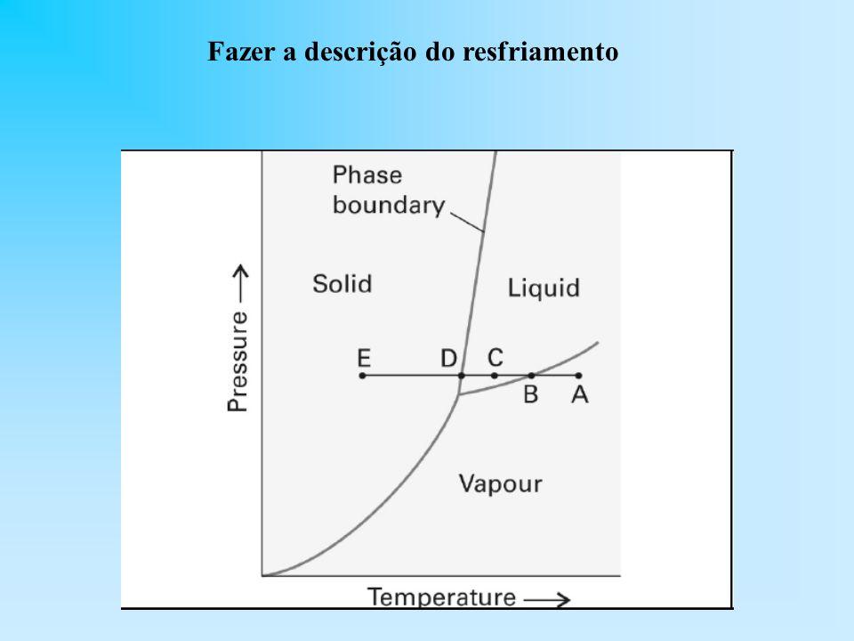 Fazer a descrição do resfriamento