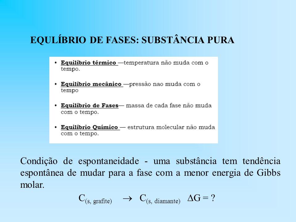 EQULÍBRIO DE FASES: SUBSTÂNCIA PURA Condição de espontaneidade - uma substância tem tendência espontânea de mudar para a fase com a menor energia de G