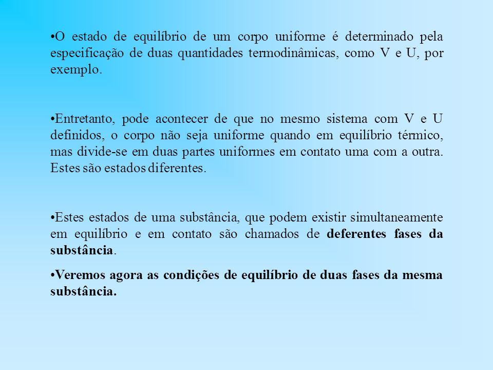 O estado de equilíbrio de um corpo uniforme é determinado pela especificação de duas quantidades termodinâmicas, como V e U, por exemplo. Entretanto,