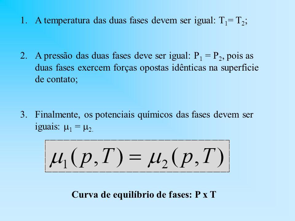 1.A temperatura das duas fases devem ser igual: T 1 = T 2 ; 2.A pressão das duas fases deve ser igual: P 1 = P 2, pois as duas fases exercem forças op