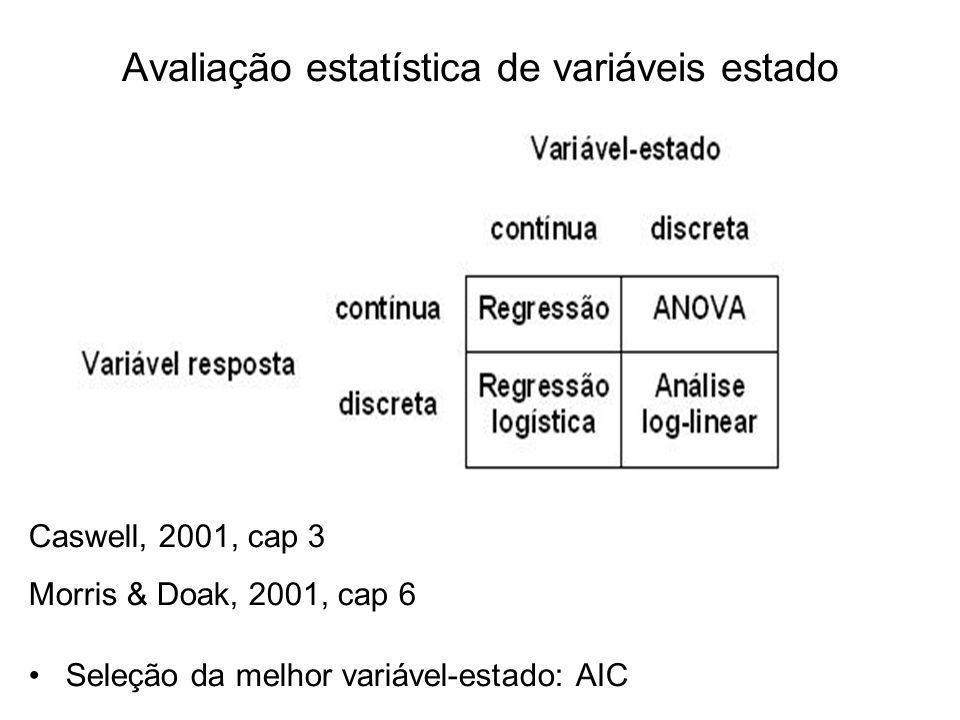 Avaliação estatística de variáveis estado Caswell, 2001, cap 3 Morris & Doak, 2001, cap 6 Seleção da melhor variável-estado: AIC