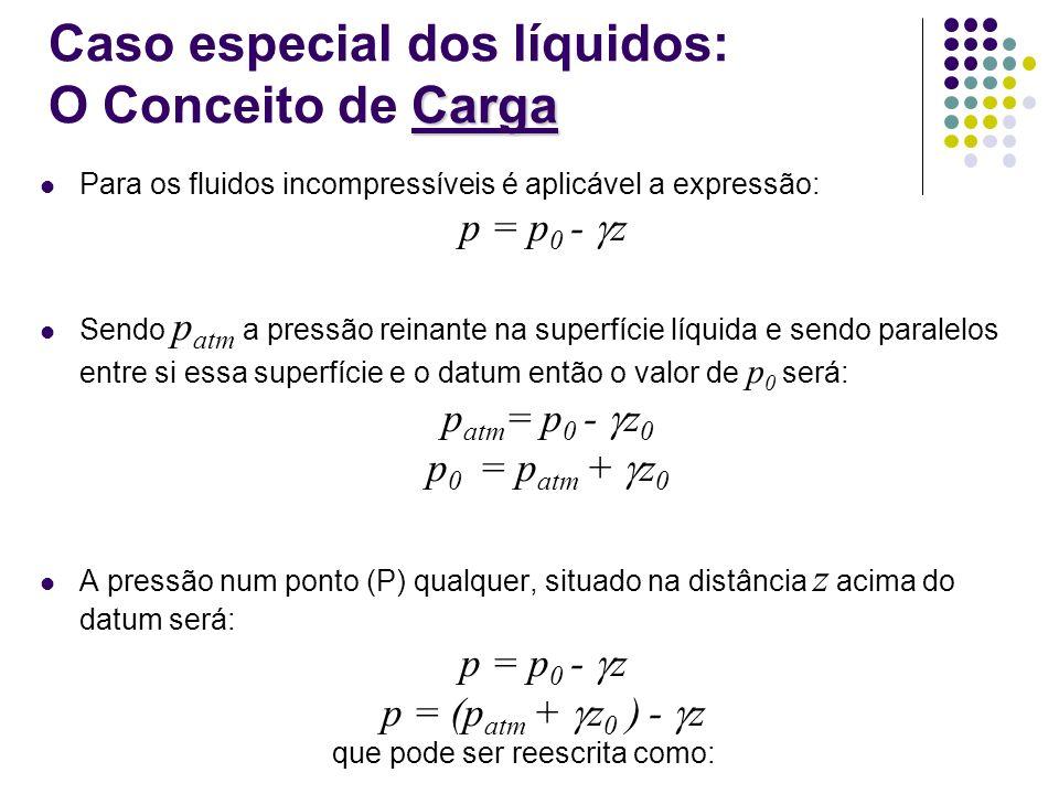 Para os fluidos incompressíveis é aplicável a expressão: p = p 0 - z Sendo p atm a pressão reinante na superfície líquida e sendo paralelos entre si e