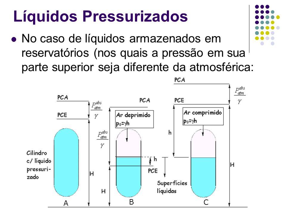 No caso de líquidos armazenados em reservatórios (nos quais a pressão em sua parte superior seja diferente da atmosférica: Líquidos Pressurizados A B