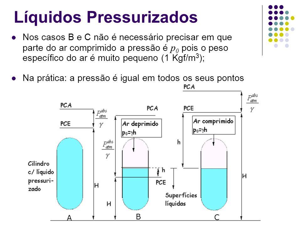 Nos casos B e C não é necessário precisar em que parte do ar comprimido a pressão é p 0 pois o peso específico do ar é muito pequeno (1 Kgf/m 3 ); Na