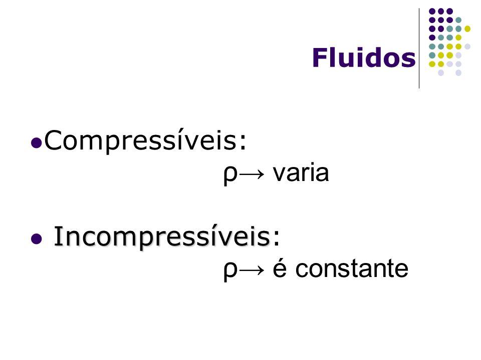 Fluidos Compressíveis: ρ varia Incompressíveis Incompressíveis: ρ é constante
