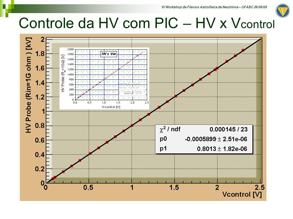VI Workshop de Física e Astrofísica de Neutrinos – UFABC 26/06/09 Controle da HV com PIC – HV x V control