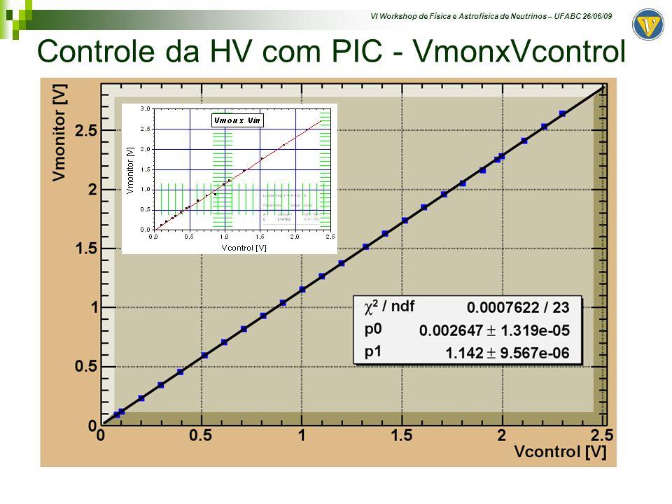 VI Workshop de Física e Astrofísica de Neutrinos – UFABC 26/06/09 Controle da HV com PIC - VmonxVcontrol