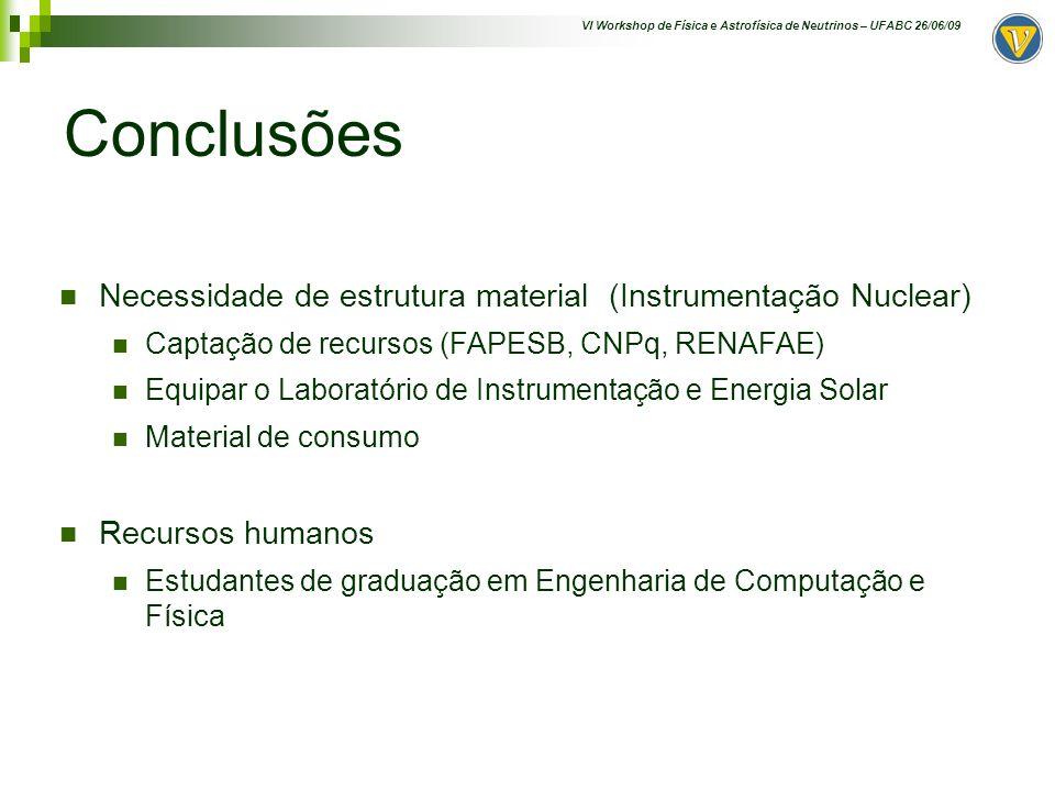 VI Workshop de Física e Astrofísica de Neutrinos – UFABC 26/06/09 Conclusões Necessidade de estrutura material (Instrumentação Nuclear) Captação de re