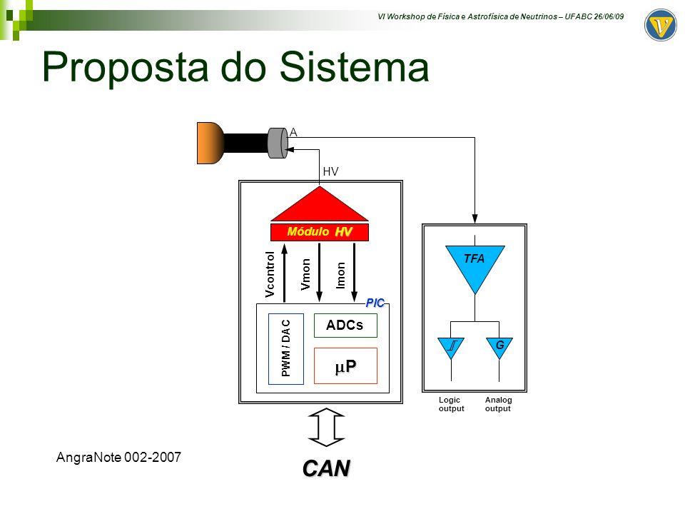 VI Workshop de Física e Astrofísica de Neutrinos – UFABC 26/06/09 Proposta do Sistema Logic output Analog output HV P PWM / DAC ADCs HV Módulo HV Vcon