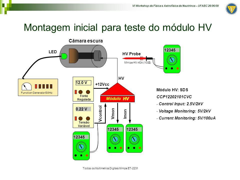 VI Workshop de Física e Astrofísica de Neutrinos – UFABC 26/06/09 Montagem inicial para teste do módulo HV HV HV Módulo HV Vcontrol Vmon Imon 12345 HV