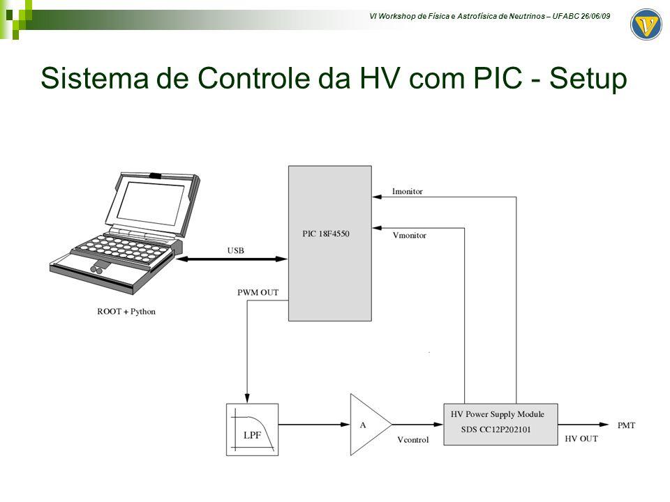VI Workshop de Física e Astrofísica de Neutrinos – UFABC 26/06/09 Sistema de Controle da HV com PIC - Setup