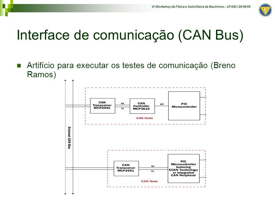 VI Workshop de Física e Astrofísica de Neutrinos – UFABC 26/06/09 Interface de comunicação (CAN Bus) Artifício para executar os testes de comunicação