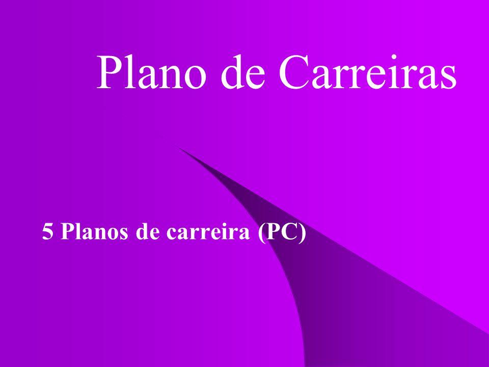 Plano de Carreiras 5 Planos de carreira (PC)