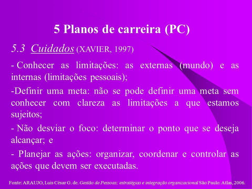 Fonte: ARAUJO, Luis César G. de. Gestão de Pessoas; estratégias e integração organizacional São Paulo: Atlas, 2006. 5 Planos de carreira (PC) 5.3 Cuid