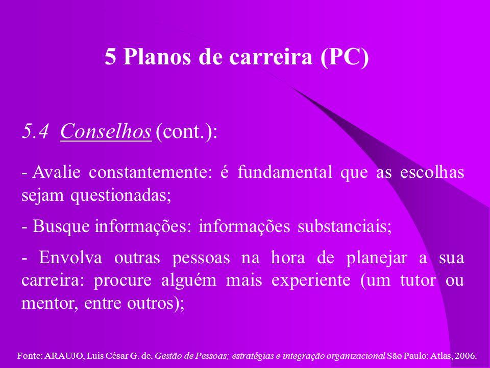 Fonte: ARAUJO, Luis César G. de. Gestão de Pessoas; estratégias e integração organizacional São Paulo: Atlas, 2006. 5 Planos de carreira (PC) 5.4 Cons