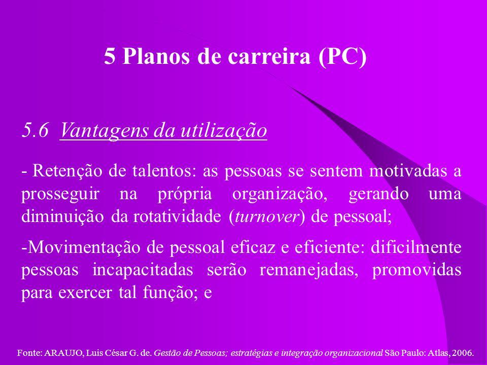 Fonte: ARAUJO, Luis César G. de. Gestão de Pessoas; estratégias e integração organizacional São Paulo: Atlas, 2006. 5 Planos de carreira (PC) 5.6 Vant