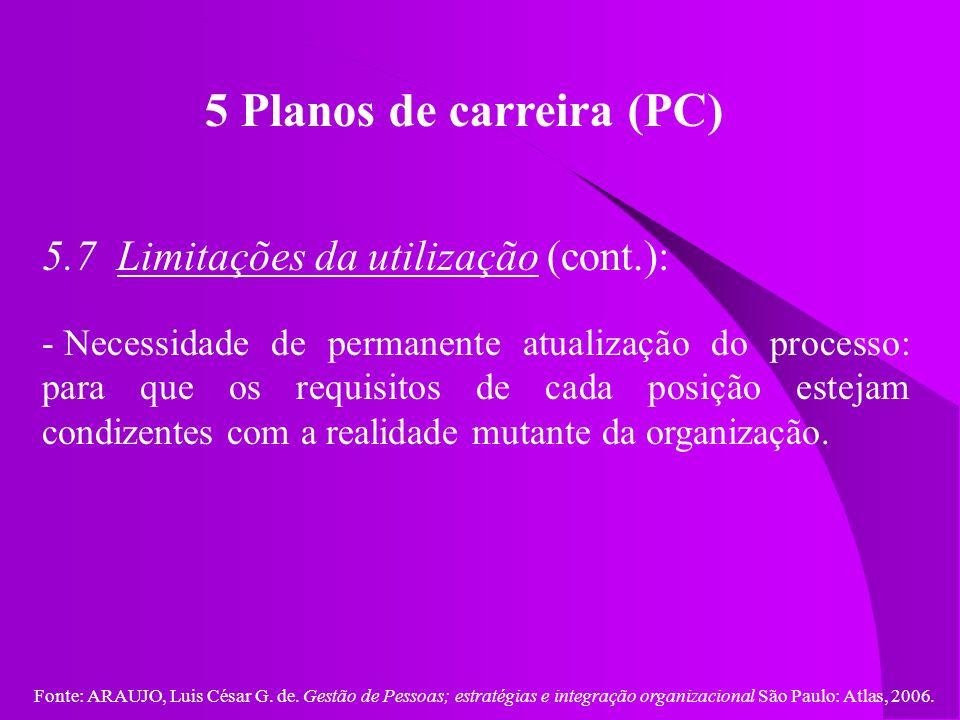 Fonte: ARAUJO, Luis César G. de. Gestão de Pessoas; estratégias e integração organizacional São Paulo: Atlas, 2006. 5 Planos de carreira (PC) 5.7 Limi