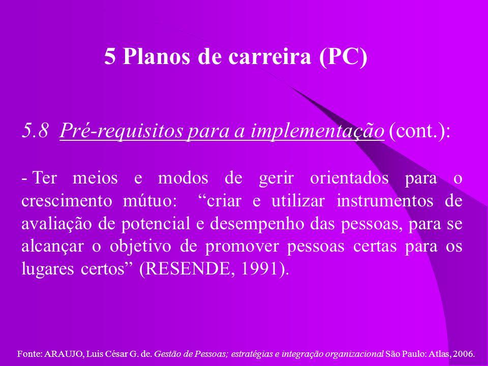 Fonte: ARAUJO, Luis César G. de. Gestão de Pessoas; estratégias e integração organizacional São Paulo: Atlas, 2006. 5 Planos de carreira (PC) 5.8 Pré-